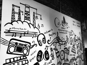 Draw On Wall Karen Aruba
